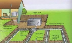 Septic Systems and Their Maintenance